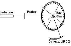 LEOI-40 Experimental System-1.jpg