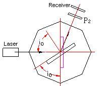 LEOI-42 Experimental System-1.jpg