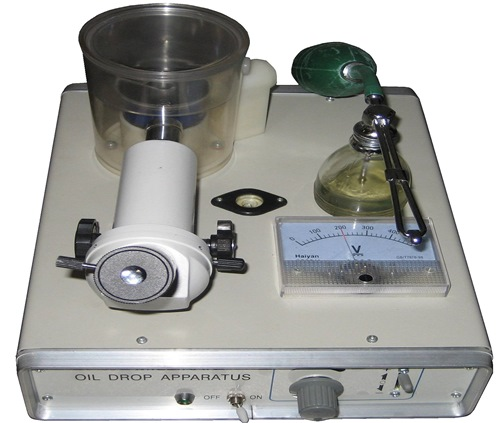 LEAI-40 Apparatus of Millikan's Experiment - Basic Model