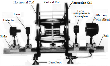Apparatus of Optical Pumping.png