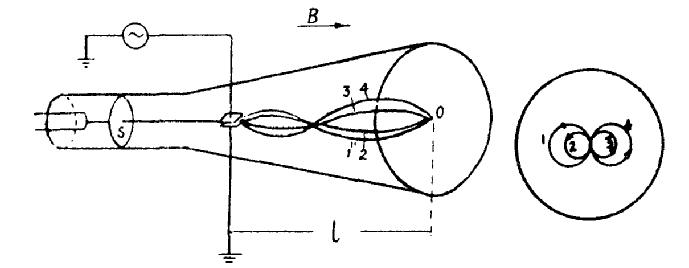 Apparatus for Determining Specific Charge of Electron.jpg