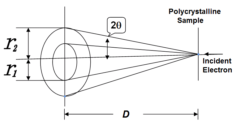 Electron Diffraction Apparatus.png