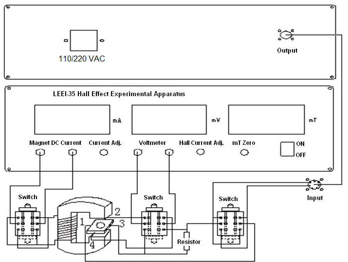 LEEI-35 Hall Effect Experimental Apparatus.png