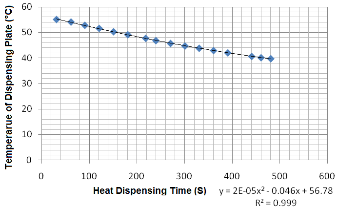 LETI-40 Comprehensive Apparatus of Heat Experiments.png
