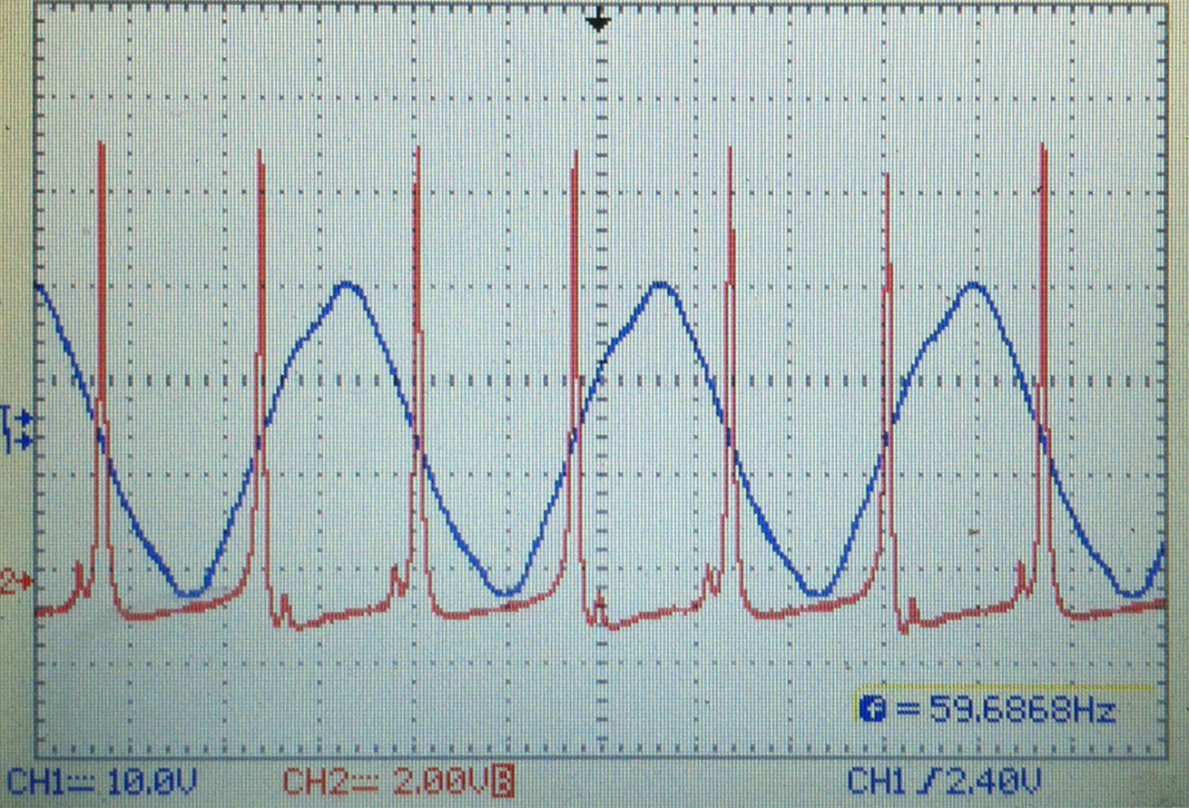 Magnetic resonance signal on oscilloscope (Y-T mode).jpg