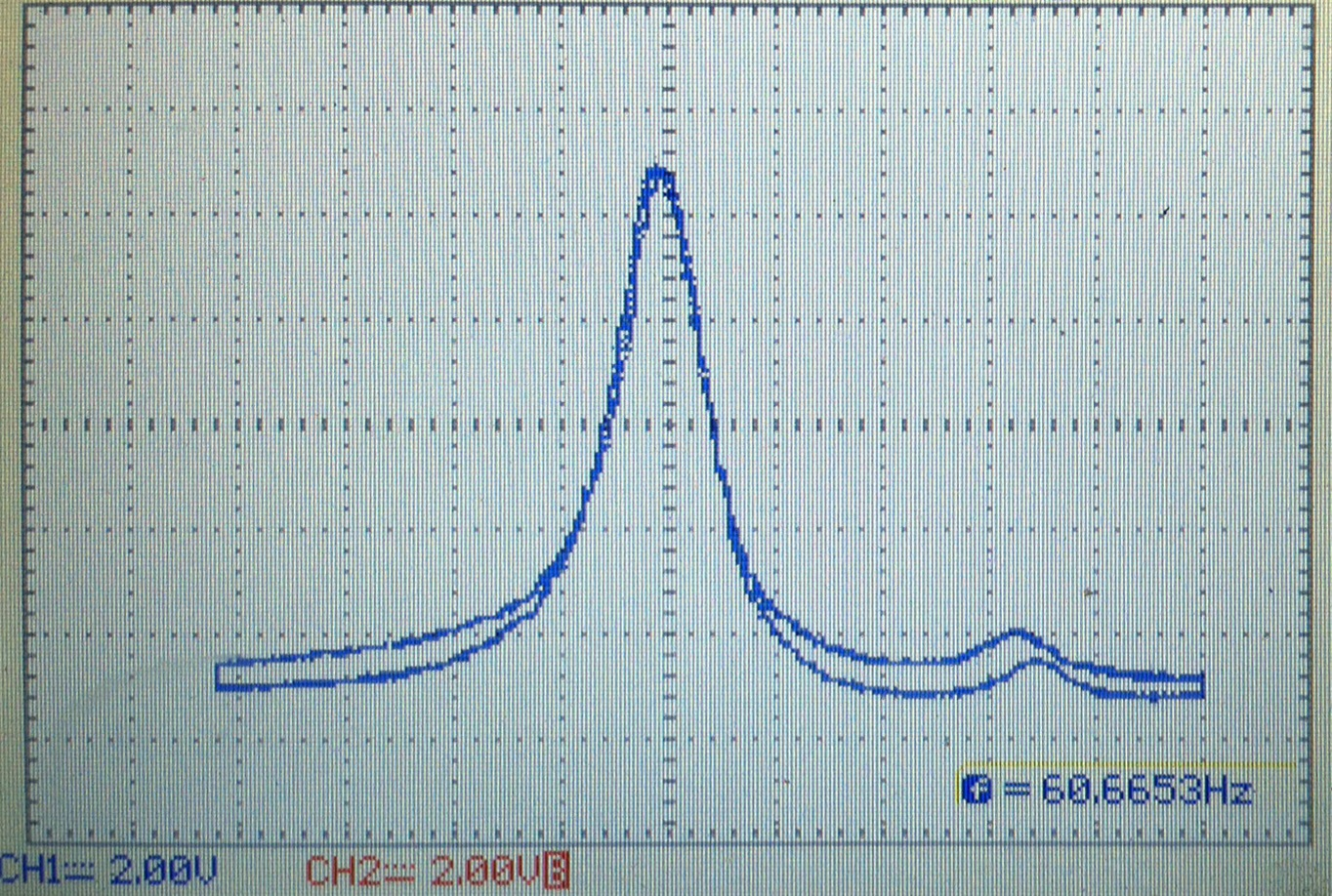 Magnetic resonance signal on oscilloscope (X-Y mode).jpg